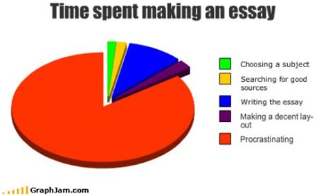 Writing a Good Thesis for Research Paper